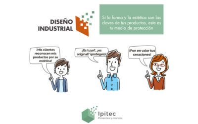 Pildoras sobre Diseño Industrial